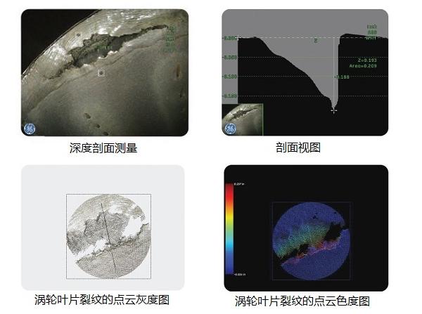 工业内窥镜生产厂家推荐3D测量工业视频内窥镜,提升发动机孔探检测效率!