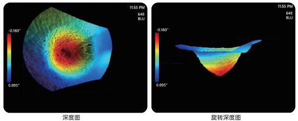 韦林测量型内窥镜MViQ测量示意图