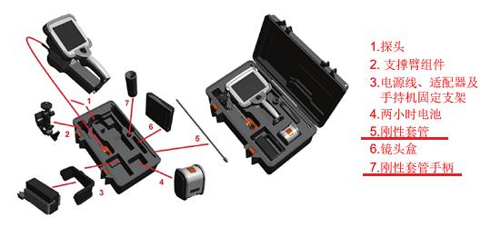 刚性套管是韦林工业视频内窥镜中的一个组件