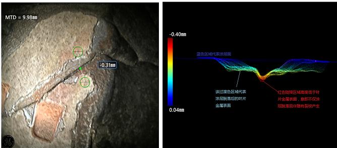 MViQ测量功能可判断涂层脱落后有无伴随裂纹