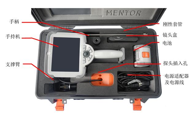 工业内窥镜设备包括哪些组件