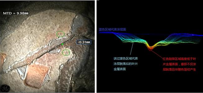 使用进口高清内窥镜发现裂纹并识别裂纹