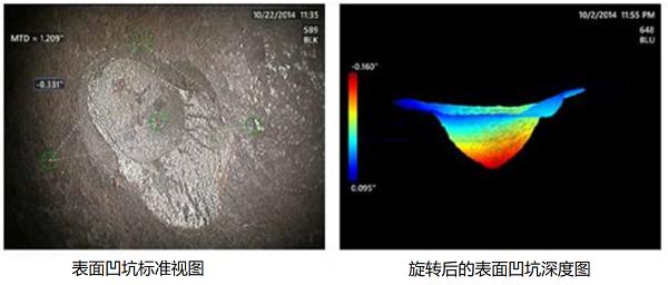 相位扫描三维立体测量的优势