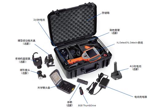 工业内窥镜设备的组成及附件