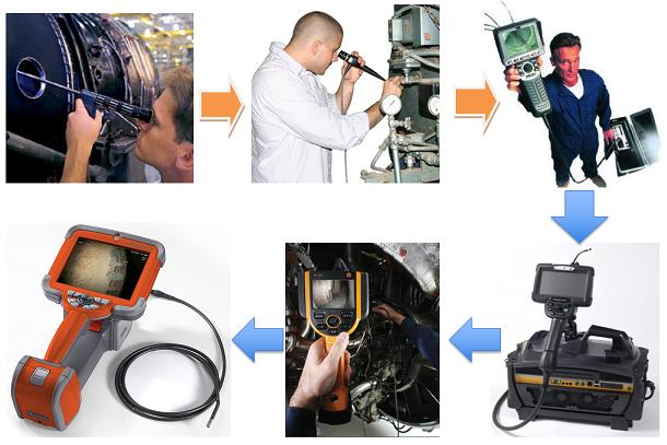 工业内窥镜的发展历程