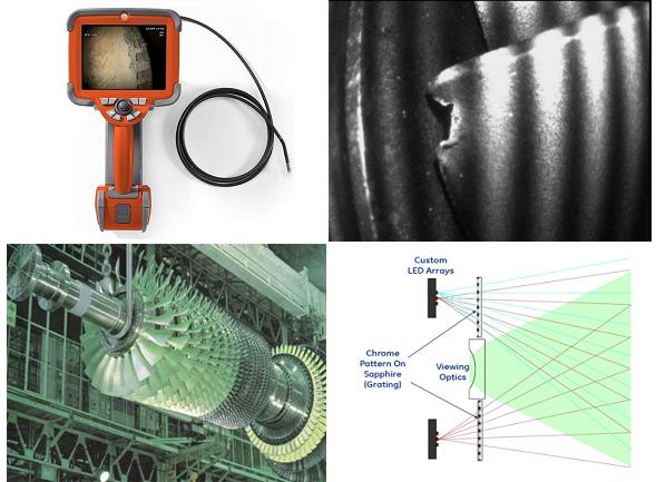 相位扫描三维立体测量法在燃机发电厂的应用
