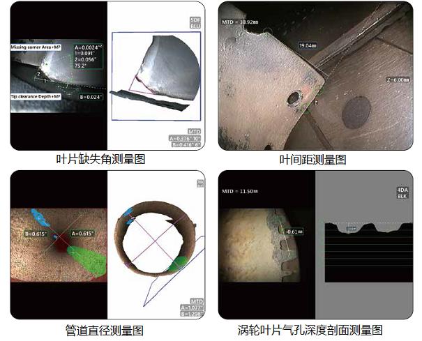 航空发动机内窥镜的测量功能